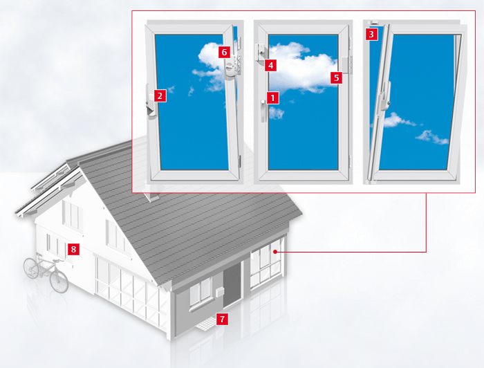 Schlüsseldienst Düsseldorf zeigt Ihnen in einer Übersicht die Sicherheitstechnik für Fenster.