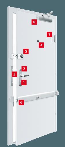 Schlüsseldienst Düsseldorf zeigt welche Punkte an einer für die Tür sicherheit in Frage kommen.